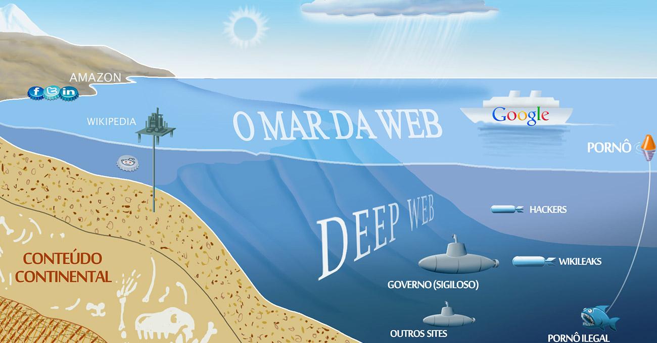 Conheça o lado bom da deep web